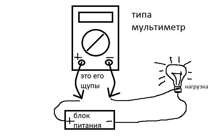 izmerenie toka multimetrom3