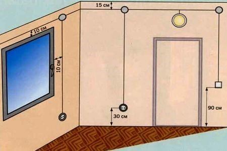 pravila montazha elektroprovodki1