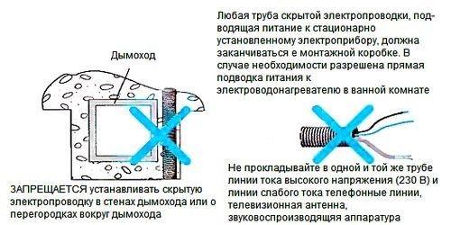 pravila montazha elektroprovodki2