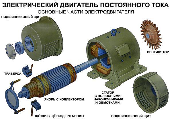 синхронный электромотор