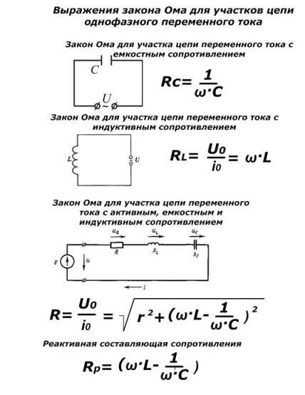 Закон ома формулы