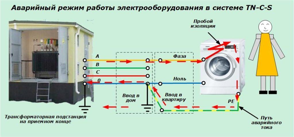 схема заземления стиральной машины