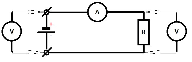 амперметр и вольтметр