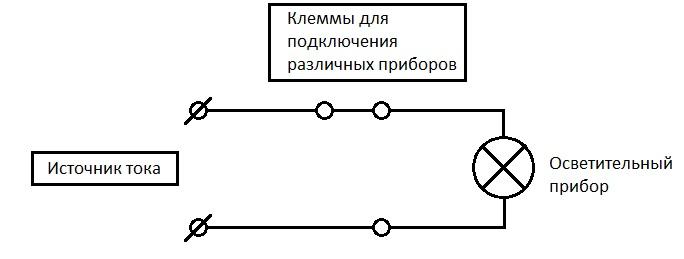 схема работы тока в электрической лампе