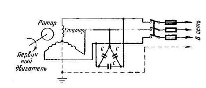 асинхронный генератор устройство
