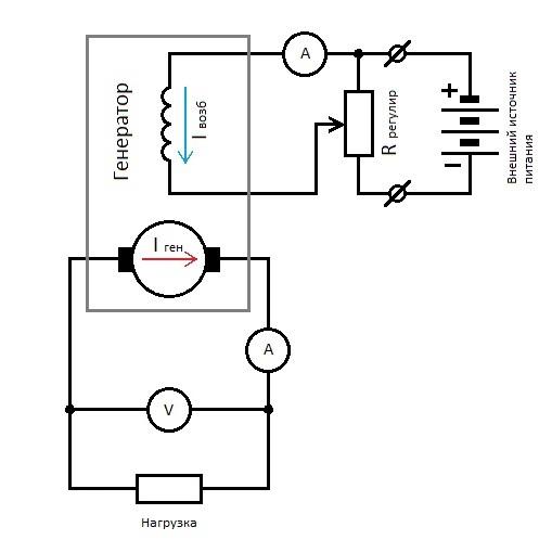 схема генератор независимое возбуждение