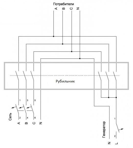 Включение однофазного генератора